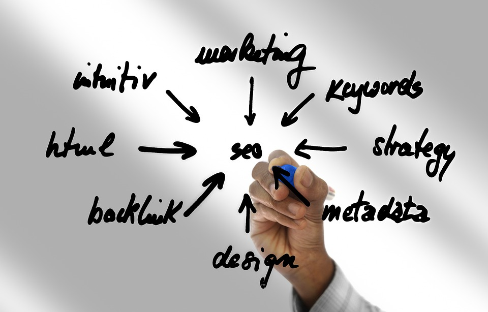 Strategies of Best Search Engine Marketing Services in Gurgaon For Productive Digital Marketing