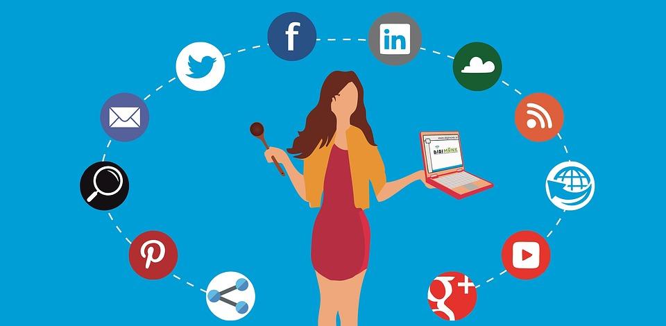 Digital Marketing During Covid 2021